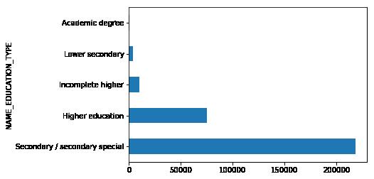 Home Credit Default Risk Kaggle Winner